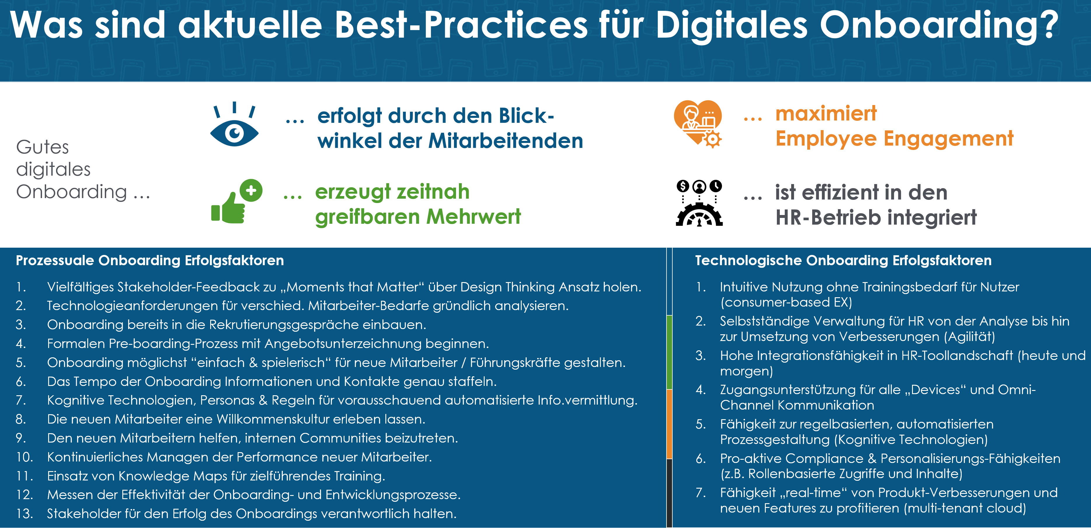Checkliste Best Practices für digitales Onboarding